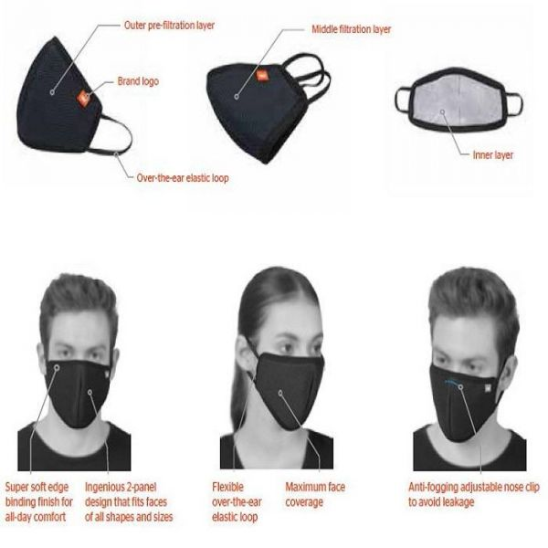 Wildcraft Hypashield W95 Reusable Outdoor Protection Mask-Large